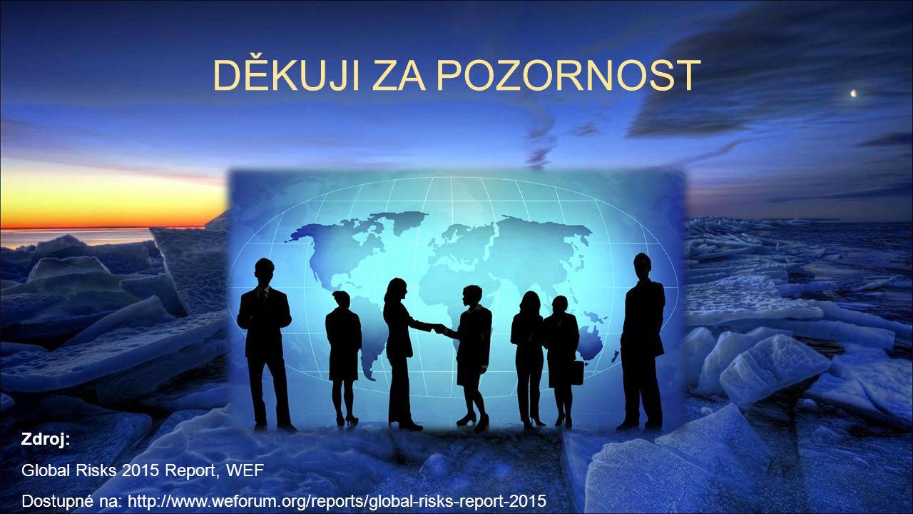 DĚKUJI ZA POZORNOST Zdroj: Global Risks 2015 Report, WEF Dostupné na: http://www.weforum.org/reports/global-risks-report-2015