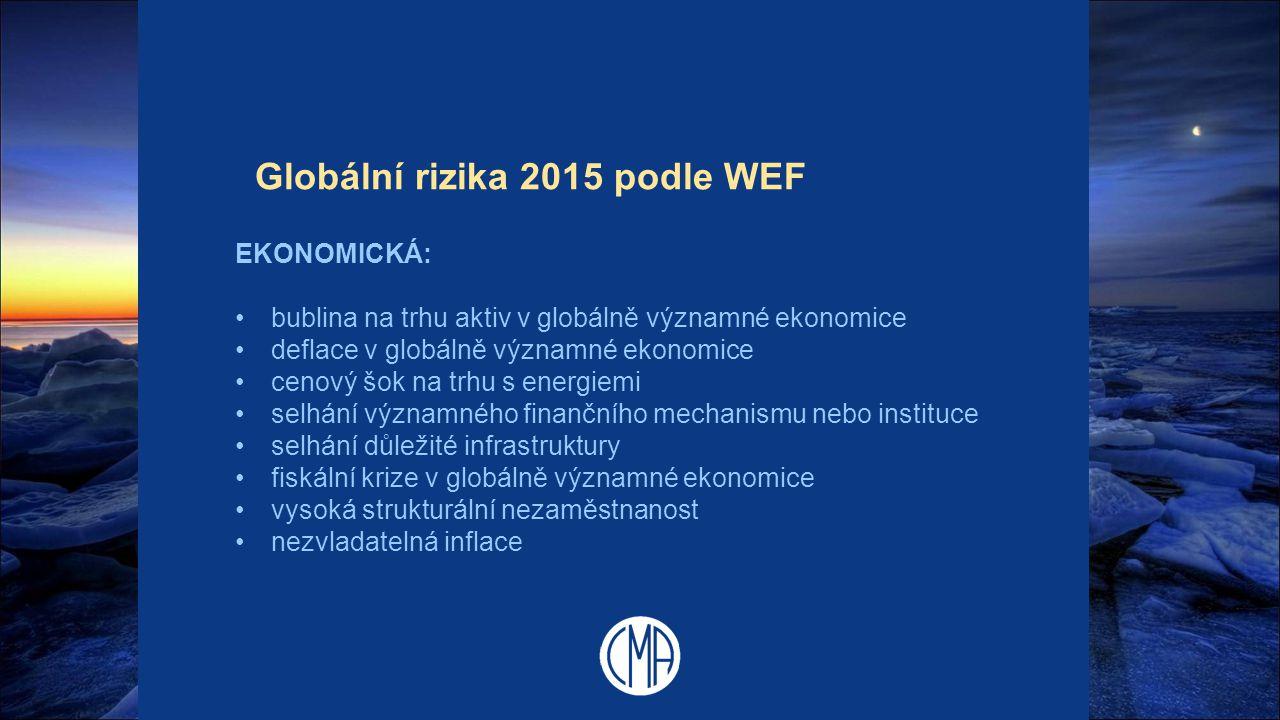Globální rizika 2015 podle WEF EKONOMICKÁ: bublina na trhu aktiv v globálně významné ekonomice deflace v globálně významné ekonomice cenový šok na trh