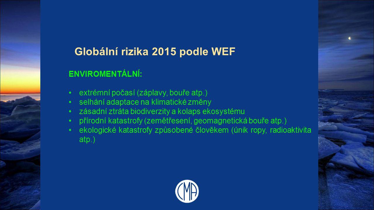 Globální rizika 2015 podle WEF ENVIROMENTÁLNÍ: extrémní počasí (záplavy, bouře atp.) selhání adaptace na klimatické změny zásadní ztráta biodiverzity