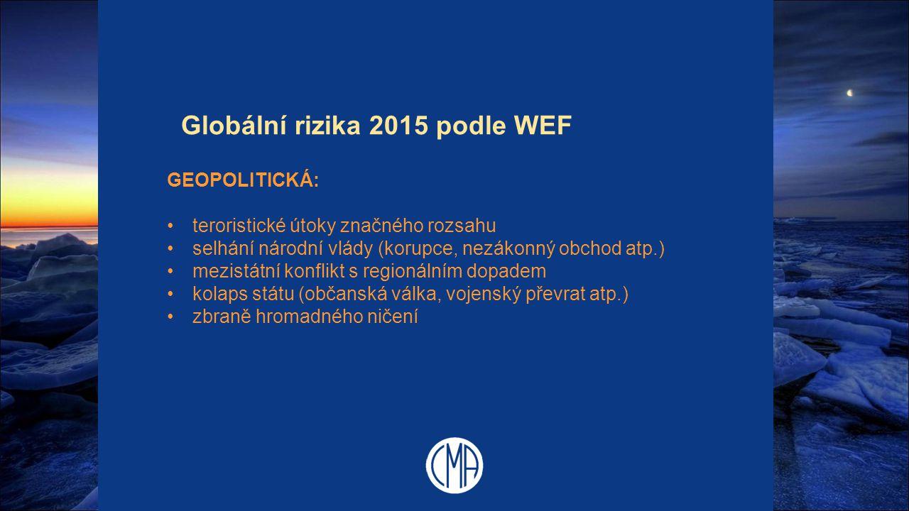 Globální rizika 2015 podle WEF GEOPOLITICKÁ: teroristické útoky značného rozsahu selhání národní vlády (korupce, nezákonný obchod atp.) mezistátní kon