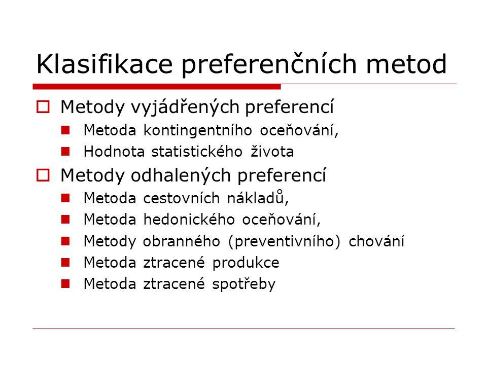  Metody vyjádřených preferencí Metoda kontingentního oceňování, Hodnota statistického života  Metody odhalených preferencí Metoda cestovních nákladů, Metoda hedonického oceňování, Metody obranného (preventivního) chování Metoda ztracené produkce Metoda ztracené spotřeby Klasifikace preferenčních metod
