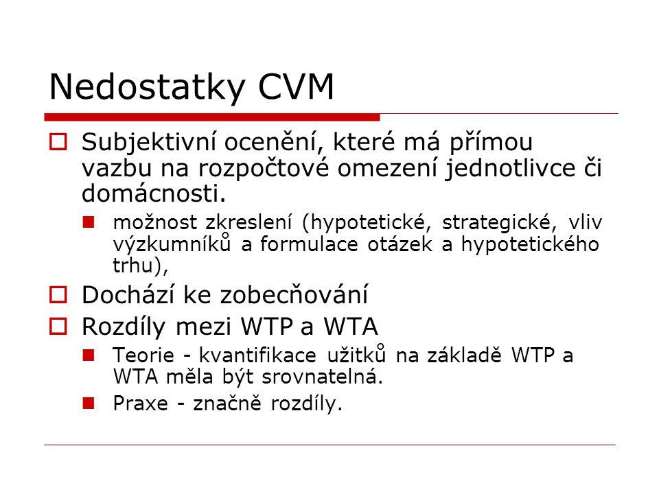 Nedostatky CVM  Subjektivní ocenění, které má přímou vazbu na rozpočtové omezení jednotlivce či domácnosti.