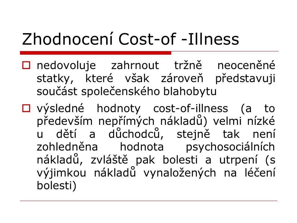Zhodnocení Cost-of -Illness  nedovoluje zahrnout tržně neoceněné statky, které však zároveň představuji součást společenského blahobytu  výsledné hodnoty cost-of-illness (a to především nepřímých nákladů) velmi nízké u dětí a důchodců, stejně tak není zohledněna hodnota psychosociálních nákladů, zvláště pak bolesti a utrpení (s výjimkou nákladů vynaložených na léčení bolesti)