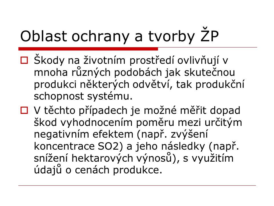 Oblast ochrany a tvorby ŽP  Škody na životním prostředí ovlivňují v mnoha různých podobách jak skutečnou produkci některých odvětví, tak produkční schopnost systému.