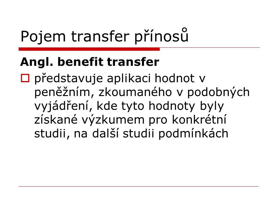 Pojem transfer přínosů Angl.