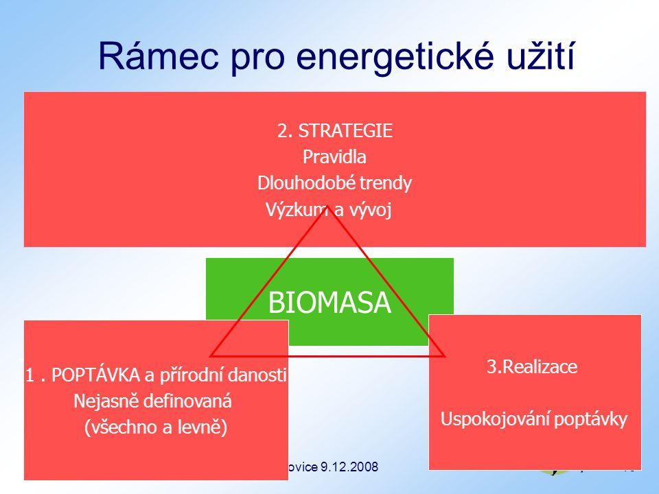 Bučovice 9.12.2008 10 Rámec pro energetické užití Vědecko- výzkumný potenciál ČR, EU, světový Populace a příroda EU - legislativní a právní rámec ČR – Státní a místní legislativně-správní establisment Průmysl a podnikatelská sféra BIOMASA 2.