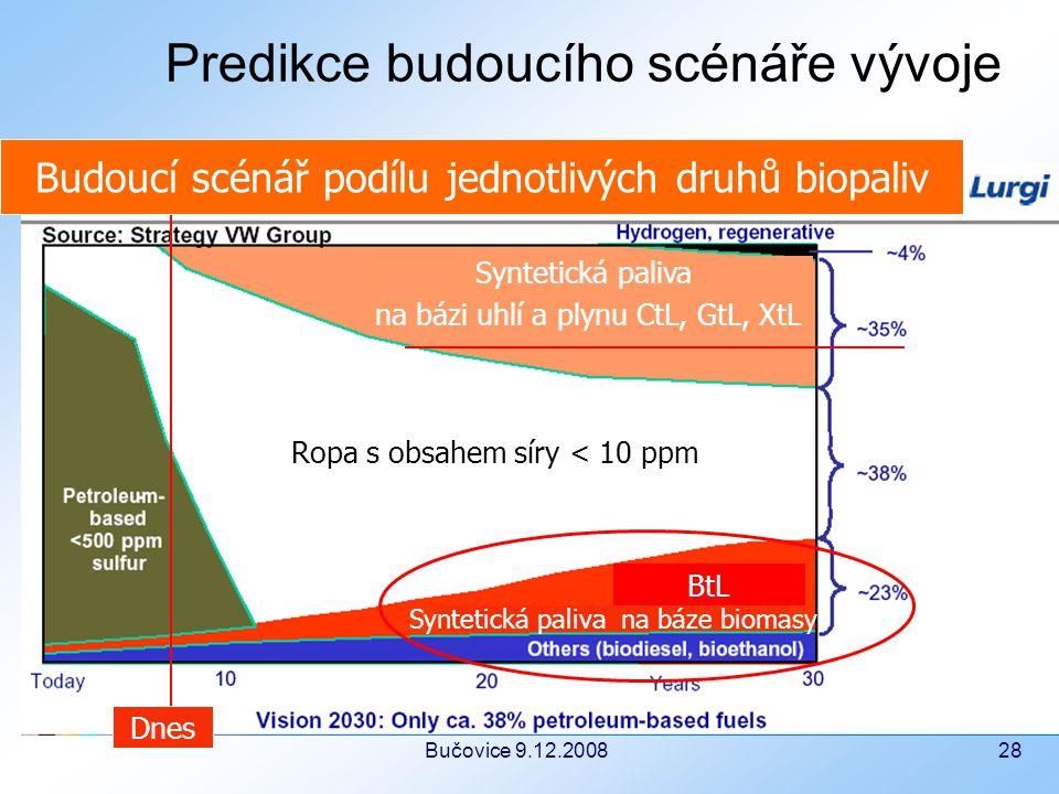Bučovice 9.12.2008 28 Predikce budoucího scénáře vývoje Syntetická paliva na bázi uhlí a plynu CtL, GtL, XtL Ropa s obsahem síry < 10 ppm Syntetická paliva na báze biomasy BtL Dnes Budoucí scénář podílu jednotlivých druhů biopaliv