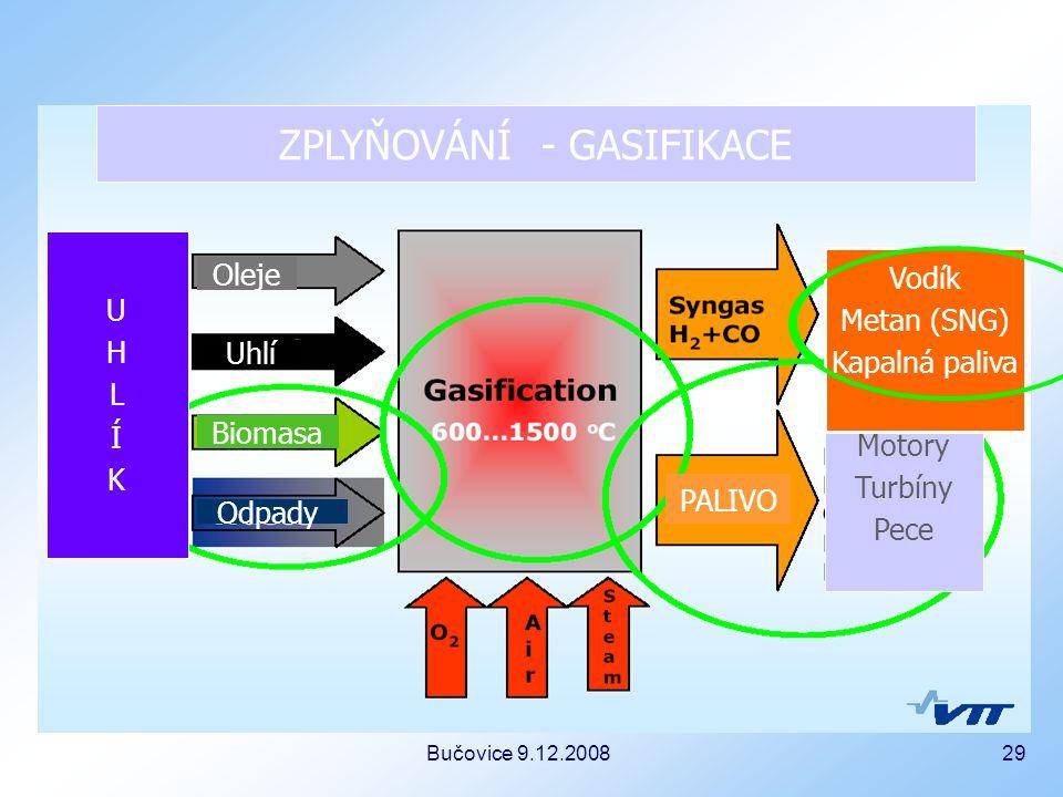 Bučovice 9.12.2008 29 ZPLYŇOVÁNÍ - GASIFIKACE UHLÍKUHLÍK PALIVO Motory Turbíny Pece Vodík Metan (SNG) Kapalná paliva Oleje Uhlí Biomasa Odpady
