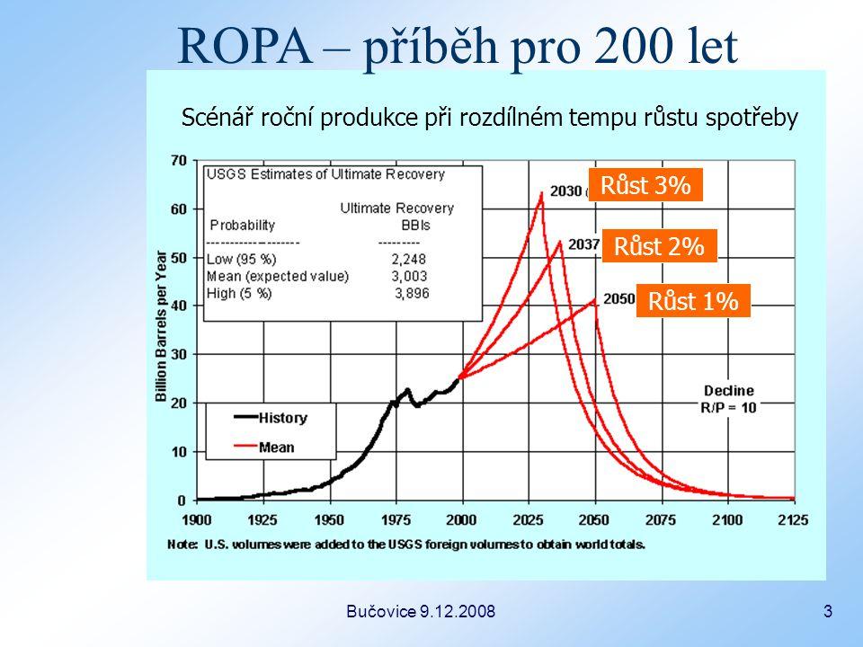 Bučovice 9.12.2008 34 Obsah : Ropa, uhlí a biomasa v kontextu OZE Vzájemná konkurence OZE v energetice ČTPB – Svaz chemického průmyslu 2.