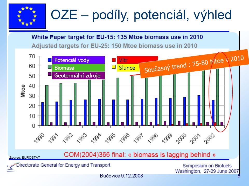 Bučovice 9.12.2008 6 OZE – podíly, potenciál, výhled Potenciál vody Biomasa Geotermální zdroje Slunce Vítr Současný trend : 75-80 Mtoe v 2010