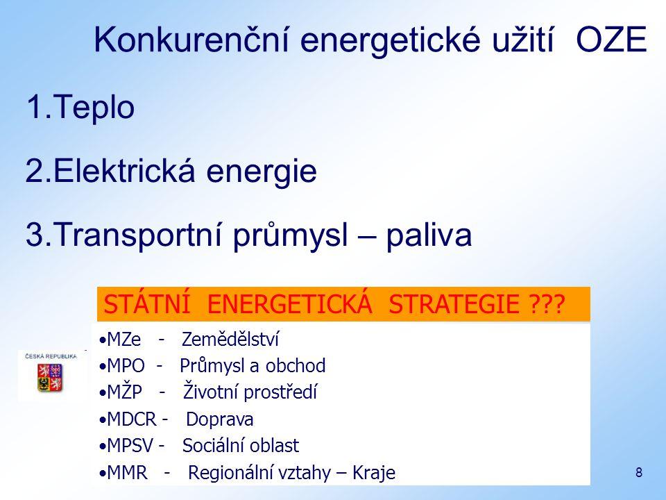 Bučovice 9.12.2008 8 Konkurenční energetické užití OZE 1.Teplo 2.Elektrická energie 3.Transportní průmysl – paliva STÁTNÍ ENERGETICKÁ STRATEGIE .