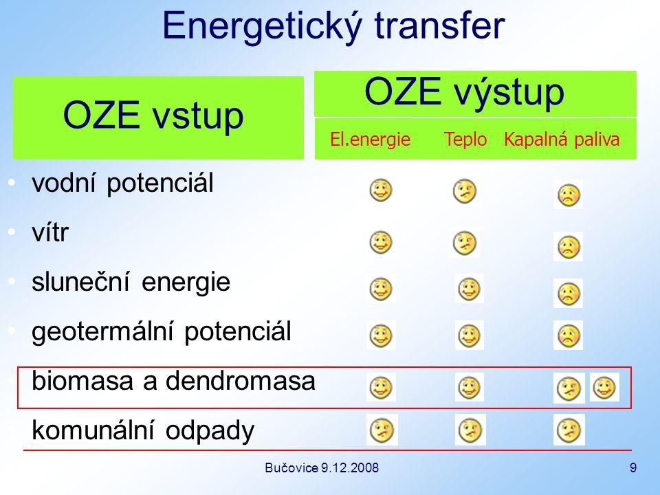 Bučovice 9.12.2008 9 Energetický transfer vodní potenciál vítr sluneční energie geotermální potenciál biomasa a dendromasa komunální odpady El.energie Teplo Kapalná paliva OZE vstup OZE výstup