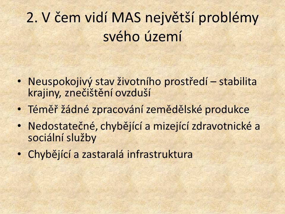 2. V čem vidí MAS největší problémy svého území Neuspokojivý stav životního prostředí – stabilita krajiny, znečištění ovzduší Téměř žádné zpracování z