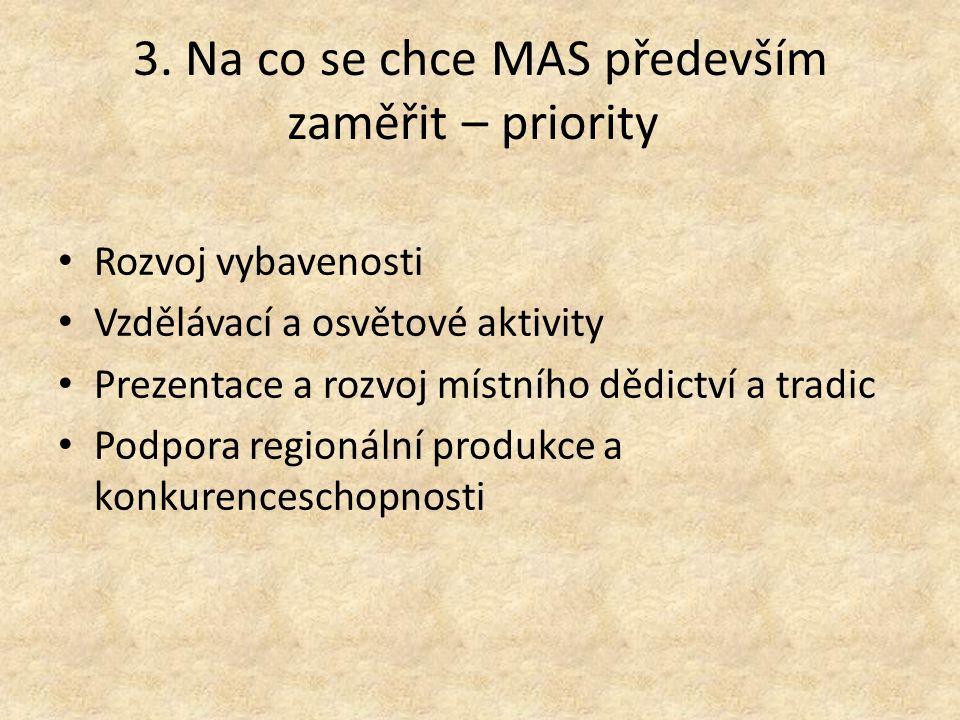 3. Na co se chce MAS především zaměřit – priority Rozvoj vybavenosti Vzdělávací a osvětové aktivity Prezentace a rozvoj místního dědictví a tradic Pod