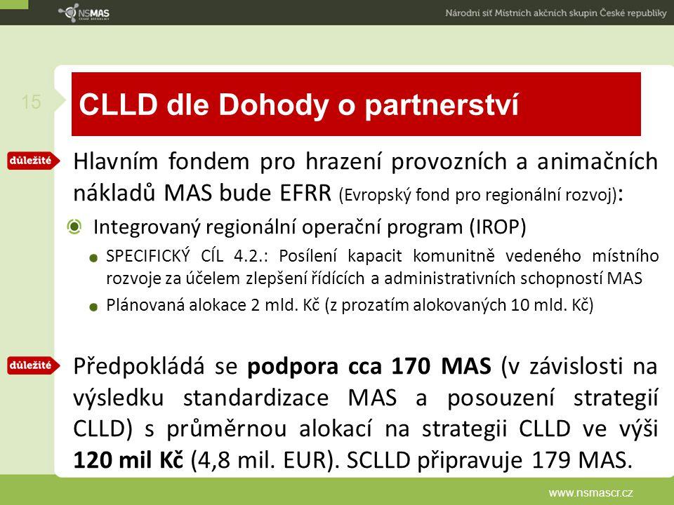 CLLD dle Dohody o partnerství Hlavním fondem pro hrazení provozních a animačních nákladů MAS bude EFRR (Evropský fond pro regionální rozvoj) : Integro