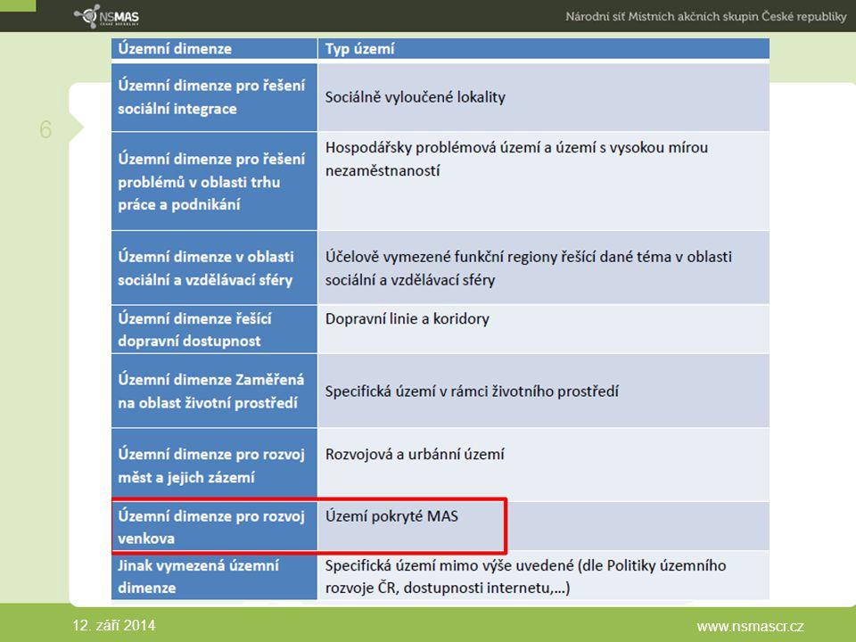 Řízení územní dimenze 12. září 2014 www.nsmascr.cz 7