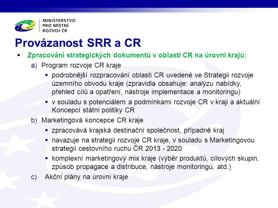 Provázanost SRR a CR  Zpracování strategických dokumentů v oblasti CR na úrovni krajů: a)Program rozvoje CR kraje  podrobnější rozpracování oblasti