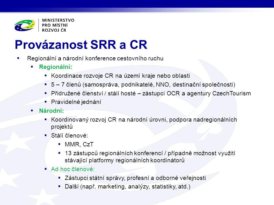 Provázanost SRR a CR  Regionální a národní konference cestovního ruchu  Regionální:  Koordinace rozvoje CR na území kraje nebo oblasti  5 – 7 člen