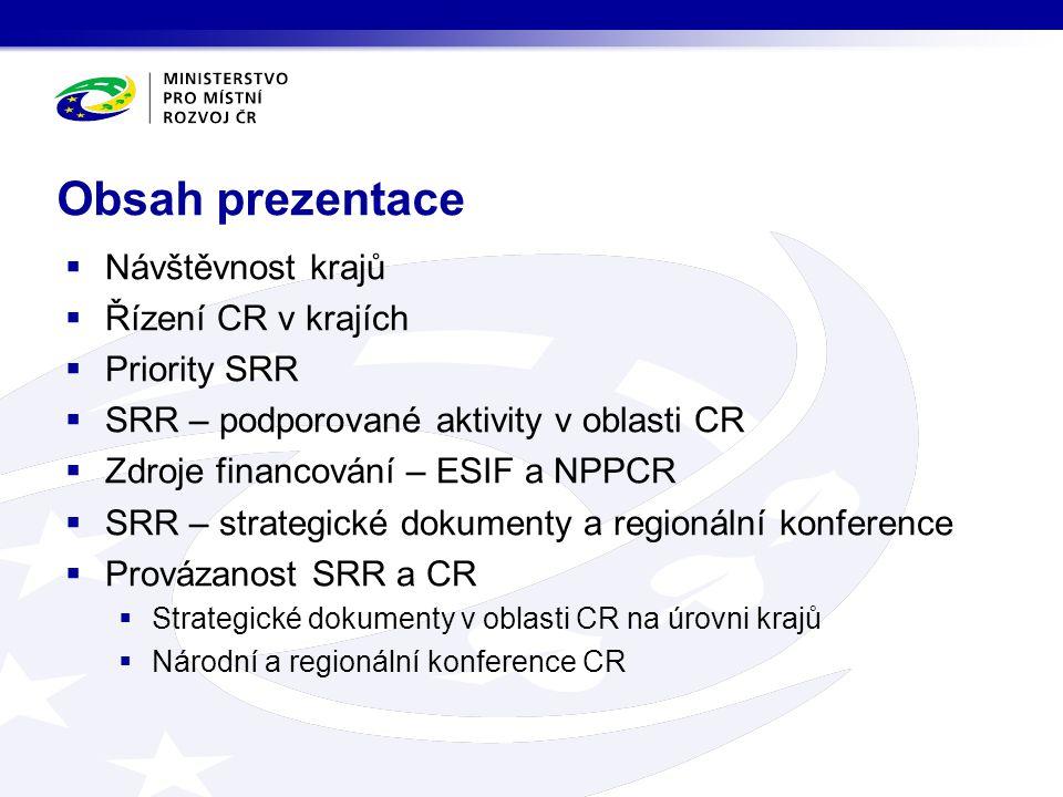 Obsah prezentace  Návštěvnost krajů  Řízení CR v krajích  Priority SRR  SRR – podporované aktivity v oblasti CR  Zdroje financování – ESIF a NPPC