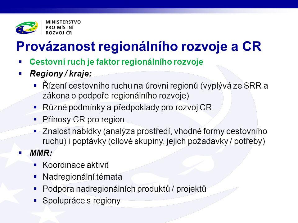 Provázanost regionálního rozvoje a CR  Cestovní ruch je faktor regionálního rozvoje  Regiony / kraje:  Řízení cestovního ruchu na úrovni regionů (v