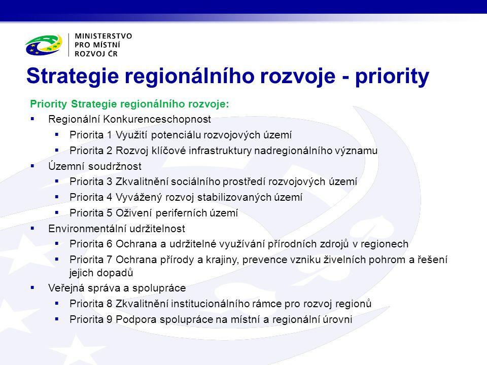 Strategie regionálního rozvoje - priority Priority Strategie regionálního rozvoje:  Regionální Konkurenceschopnost  Priorita 1 Využití potenciálu ro