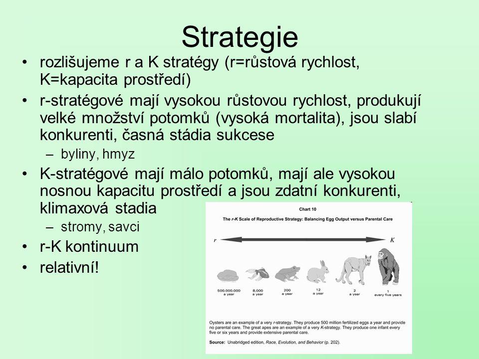 Strategie rozlišujeme r a K stratégy (r=růstová rychlost, K=kapacita prostředí) r-stratégové mají vysokou růstovou rychlost, produkují velké množství potomků (vysoká mortalita), jsou slabí konkurenti, časná stádia sukcese –byliny, hmyz K-stratégové mají málo potomků, mají ale vysokou nosnou kapacitu prostředí a jsou zdatní konkurenti, klimaxová stadia –stromy, savci r-K kontinuum relativní!