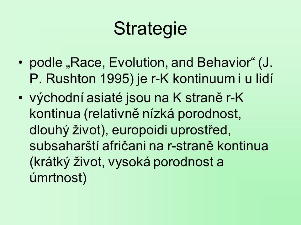 """Strategie podle """"Race, Evolution, and Behavior (J."""