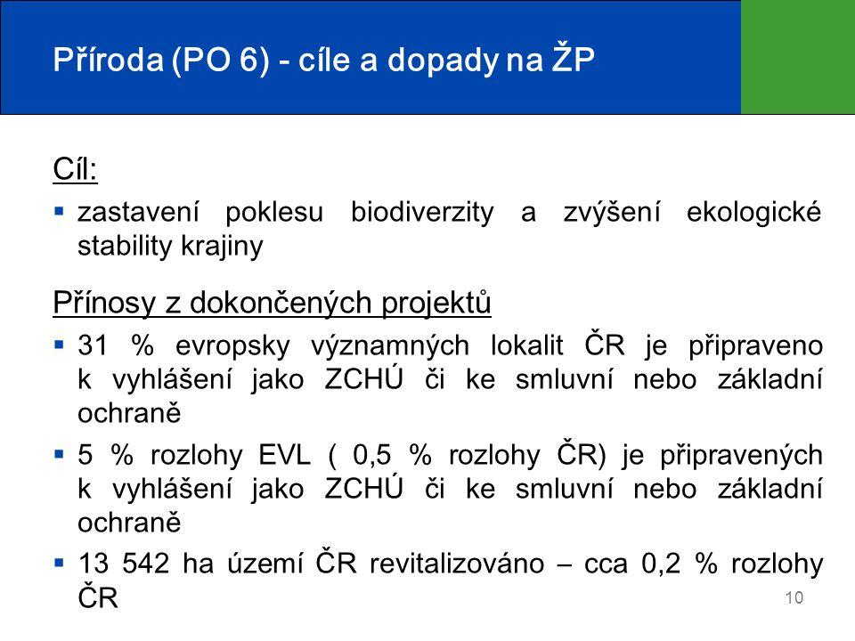 Příroda (PO 6) - cíle a dopady na ŽP Cíl:  zastavení poklesu biodiverzity a zvýšení ekologické stability krajiny Přínosy z dokončených projektů  31