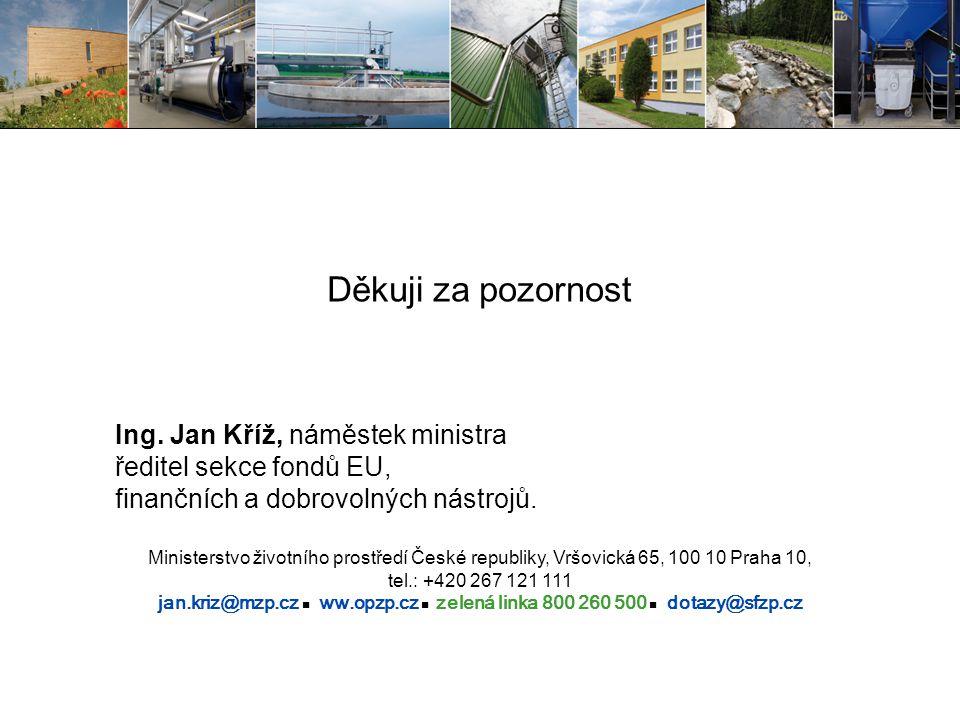 Děkuji za pozornost Ing. Jan Kříž, náměstek ministra ředitel sekce fondů EU, finančních a dobrovolných nástrojů. Ministerstvo životního prostředí Česk