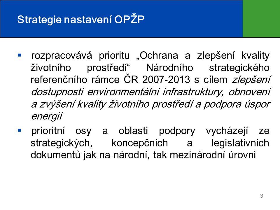 """Strategie nastavení OPŽP  rozpracovává prioritu """"Ochrana a zlepšení kvality životního prostředí Národního strategického referenčního rámce ČR 2007-2013 s cílem zlepšení dostupnosti environmentální infrastruktury, obnovení a zvýšení kvality životního prostředí a podpora úspor energií  prioritní osy a oblasti podpory vycházejí ze strategických, koncepčních a legislativních dokumentů jak na národní, tak mezinárodní úrovni 3"""