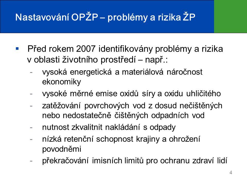 Nastavování OPŽP – problémy a rizika ŽP  Před rokem 2007 identifikovány problémy a rizika v oblasti životního prostředí – např.:  vysoká energetická