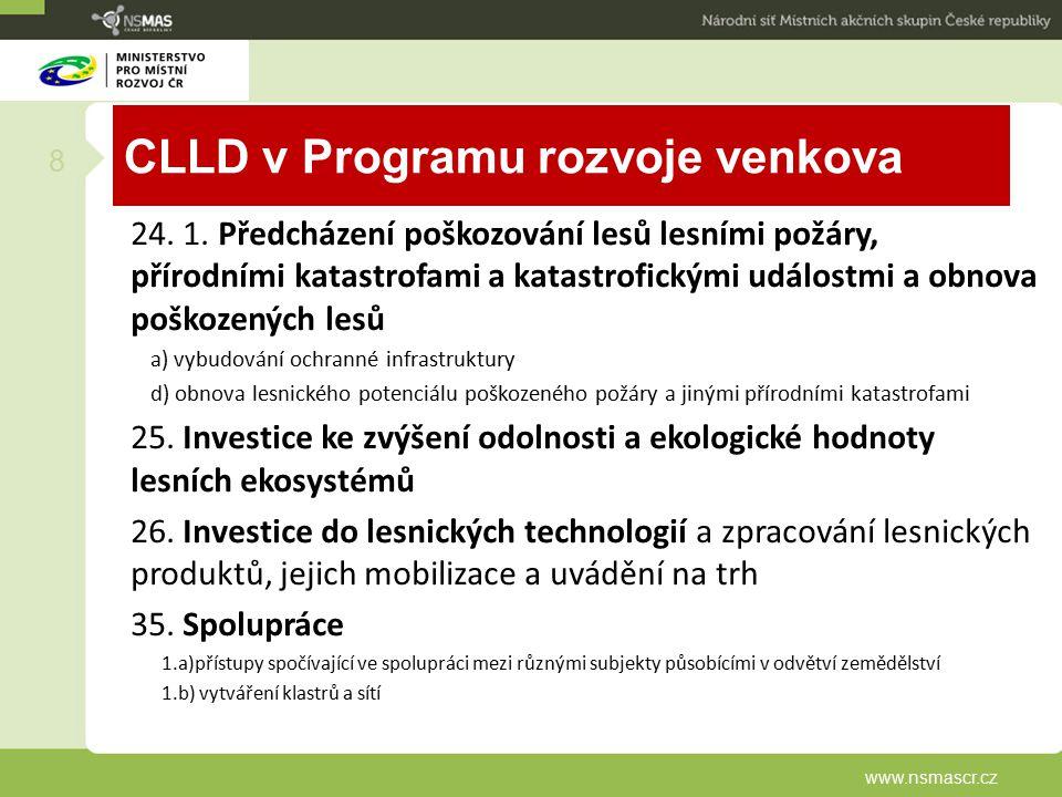 CLLD v Programu rozvoje venkova 24. 1. Předcházení poškozování lesů lesními požáry, přírodními katastrofami a katastrofickými událostmi a obnova poško