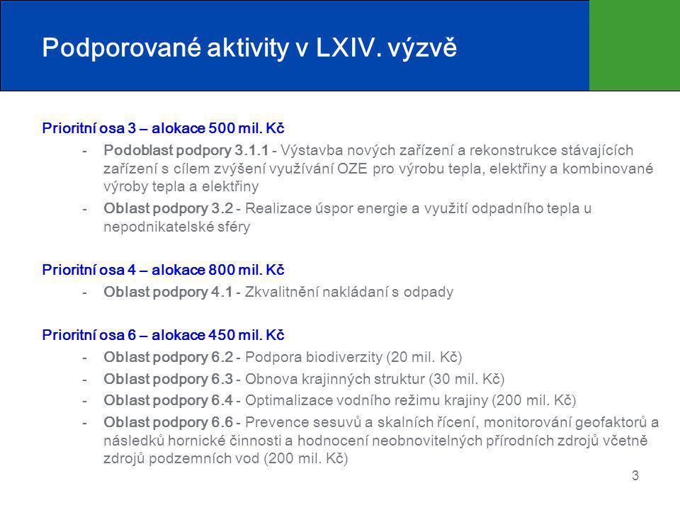 Podporované aktivity v LXIV. výzvě Prioritní osa 3 – alokace 500 mil. Kč Podoblast podpory 3.1.1 - Výstavba nových zařízení a rekonstrukce stávajícíc