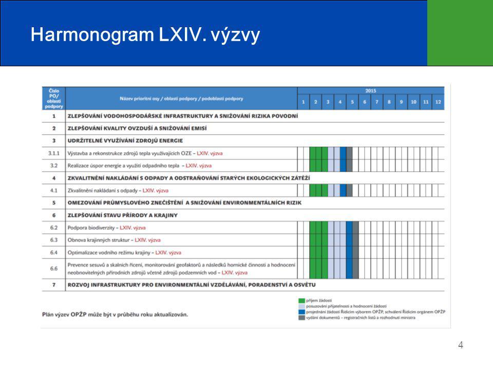 Harmonogram LXIV. výzvy 4