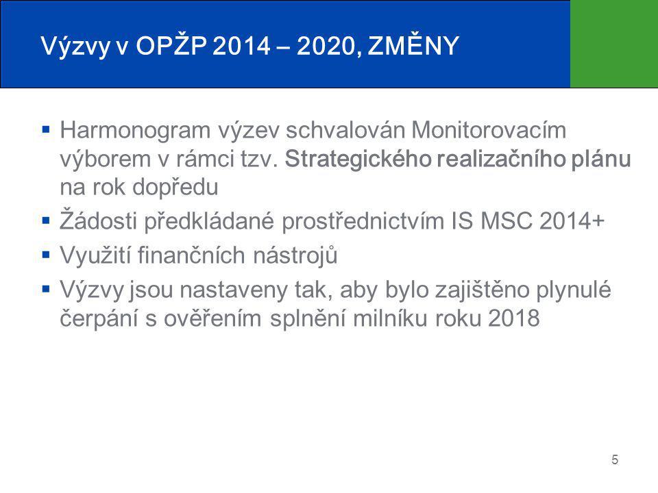 Výzvy v OPŽP 2014 – 2020, ZMĚNY  Harmonogram výzev schvalován Monitorovacím výborem v rámci tzv. Strategického realizačního plánu na rok dopředu  Žá