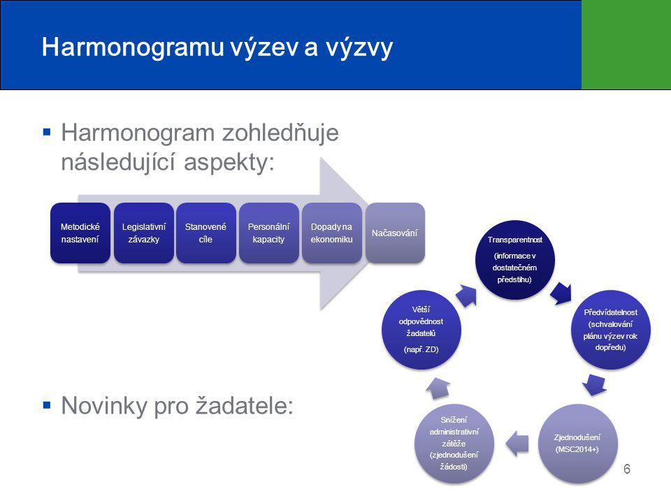 Transparentnost (informace v dostatečném předstihu) Předvídatelnost (schvalování plánu výzev rok dopředu) Zjednodušení (MSC2014+) Snížení administrati
