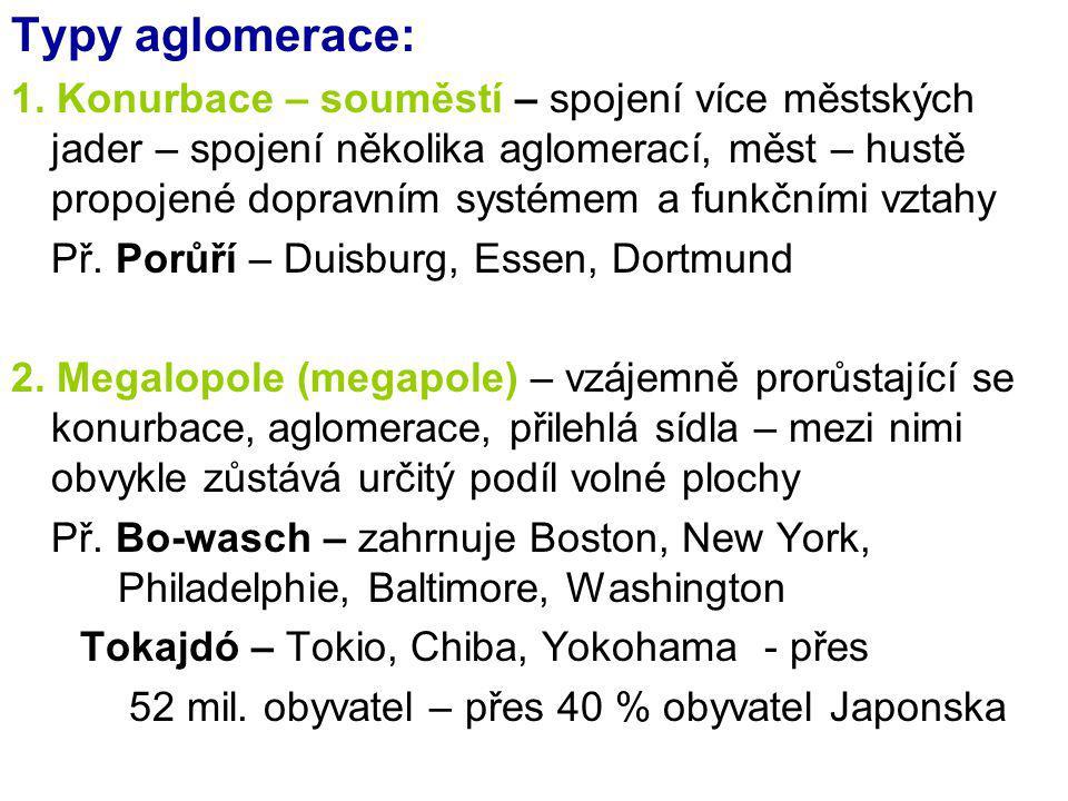 Typy aglomerace: 1.