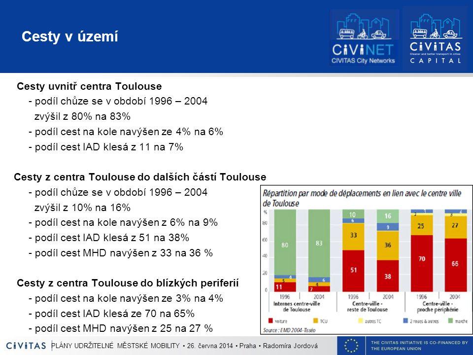 Cesty v území Cesty uvnitř centra Toulouse - podíl chůze se v období 1996 – 2004 zvýšil z 80% na 83% - podíl cest na kole navýšen ze 4% na 6% - podíl