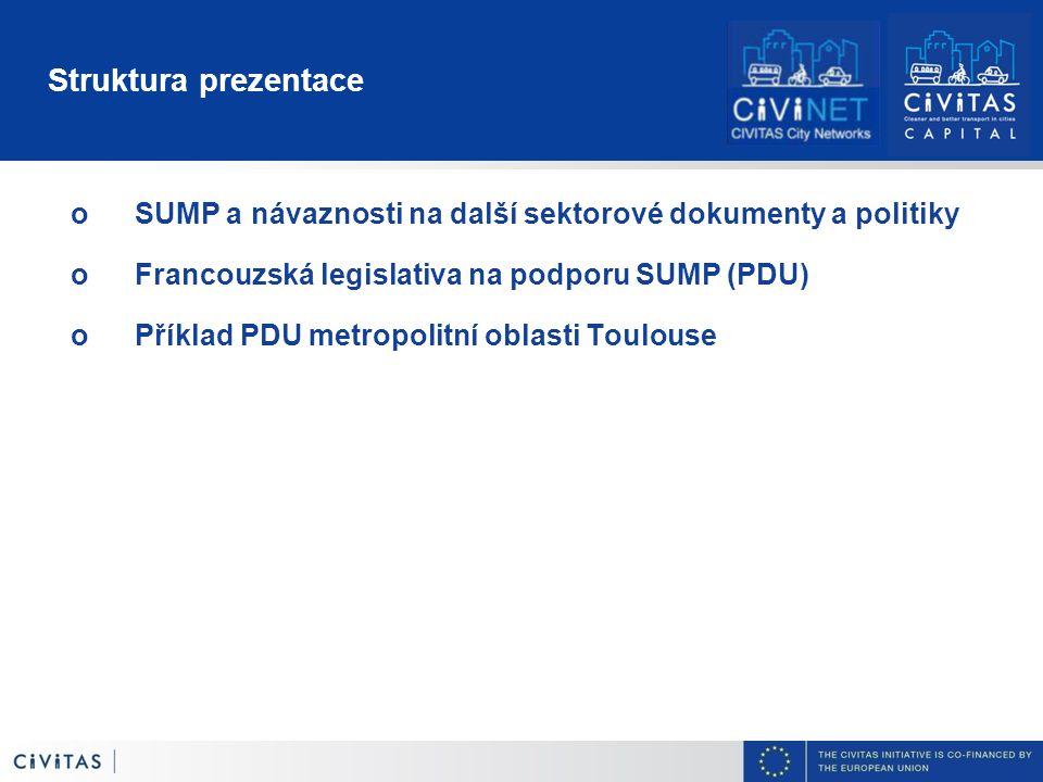 Struktura prezentace oSUMP a návaznosti na další sektorové dokumenty a politiky oFrancouzská legislativa na podporu SUMP (PDU) oPříklad PDU metropolit
