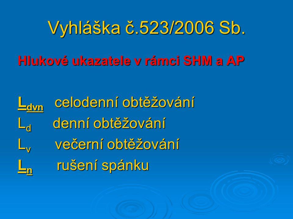 Vyhláška č.523/2006 Sb. Hlukové ukazatele v rámci SHM a AP L dvn celodenní obtěžování L d denní obtěžování L v večerní obtěžování L n rušení spánku