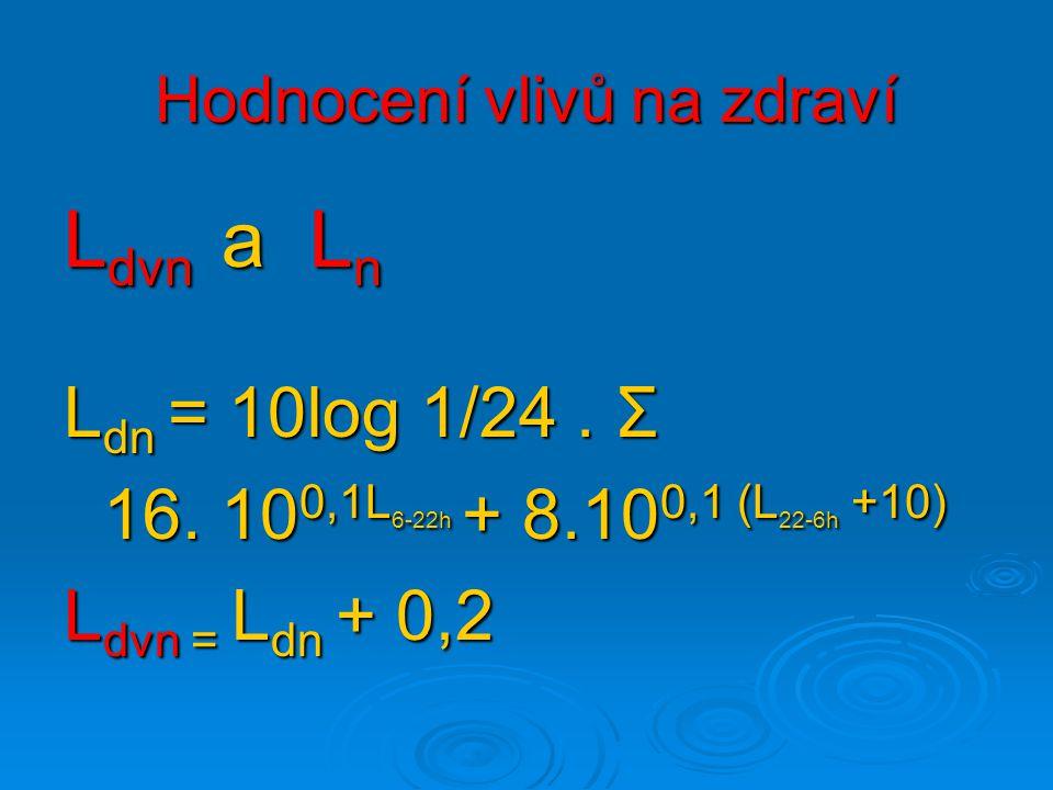 Hodnocení vlivů na zdraví L dvn a L n L dn = 10log 1/24. Σ 16. 10 0,1L 6-22h + 8.10 0,1 (L 22-6h +10) 16. 10 0,1L 6-22h + 8.10 0,1 (L 22-6h +10) L dvn