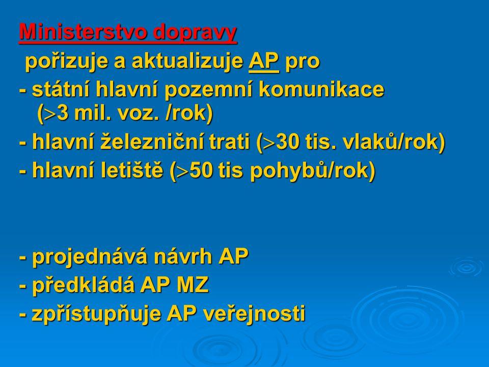 Ministerstvo dopravy pořizuje a aktualizuje AP pro pořizuje a aktualizuje AP pro - státní hlavní pozemní komunikace (  3 mil.