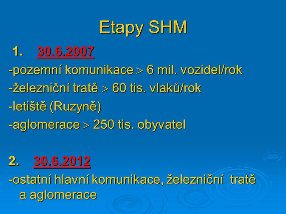 Etapy SHM 1. 30.6.2007 1. 30.6.2007 -pozemní komunikace  6 mil.