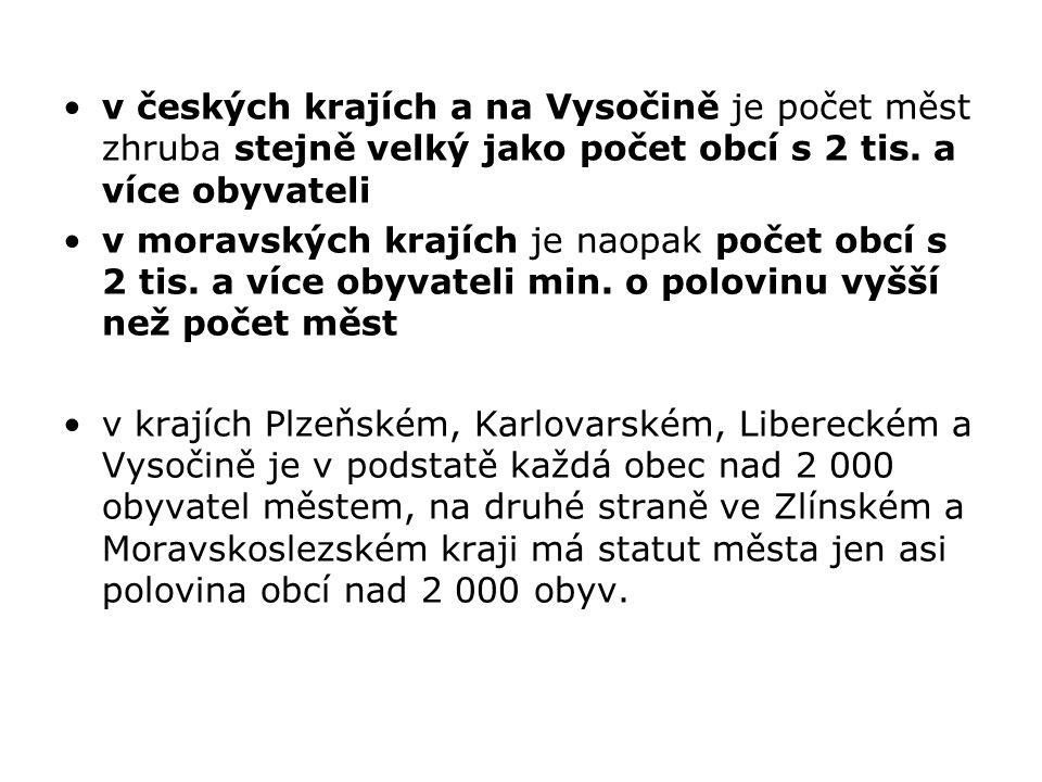 v českých krajích a na Vysočině je počet měst zhruba stejně velký jako počet obcí s 2 tis.