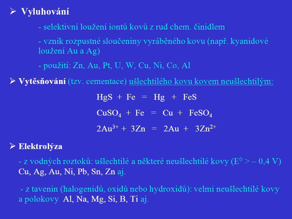  Vyluhování - selektivní loužení iontů kovů z rud chem.
