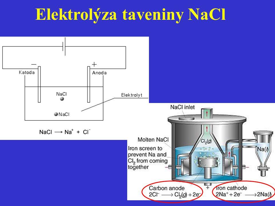 Elektrolýza taveniny NaCl