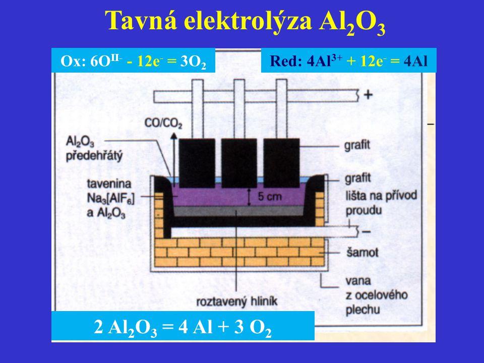 Tavná elektrolýza Al 2 O 3 Red: 4Al 3+ + 12e - = 4AlOx: 6O II- - 12e - = 3O 2 2 Al 2 O 3 = 4 Al + 3 O 2