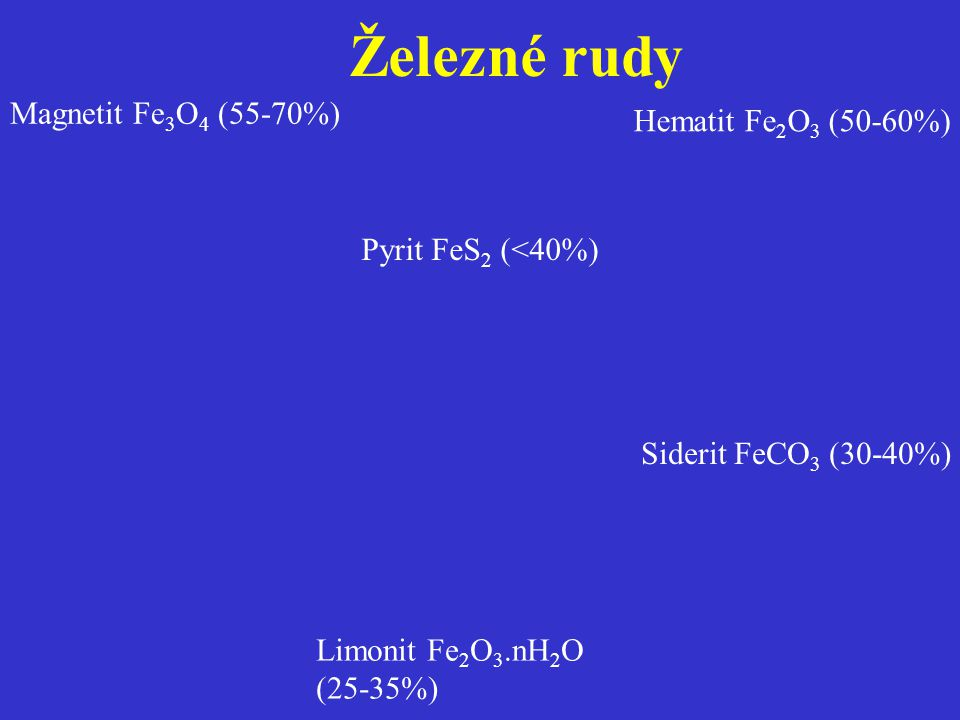 Železné rudy Magnetit Fe 3 O 4 (55-70%) Hematit Fe 2 O 3 (50-60%) Siderit FeCO 3 (30-40%) Limonit Fe 2 O 3.nH 2 O (25-35%) Pyrit FeS 2 (<40%)