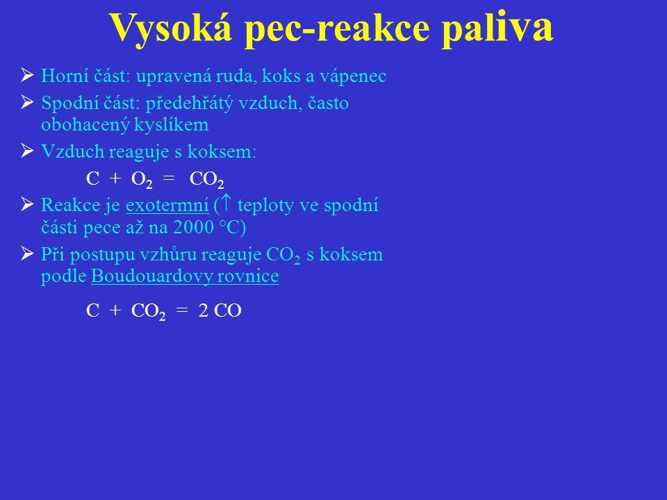  Horní část: upravená ruda, koks a vápenec  Spodní část: předehřátý vzduch, často obohacený kyslíkem  Vzduch reaguje s koksem: C + O 2 = CO 2  Reakce je exotermní (  teploty ve spodní části pece až na 2000 °C)  Při postupu vzhůru reaguje CO 2 s koksem podle Boudouardovy rovnice C + CO 2 = 2 CO Vysoká pec-reakce pal iva