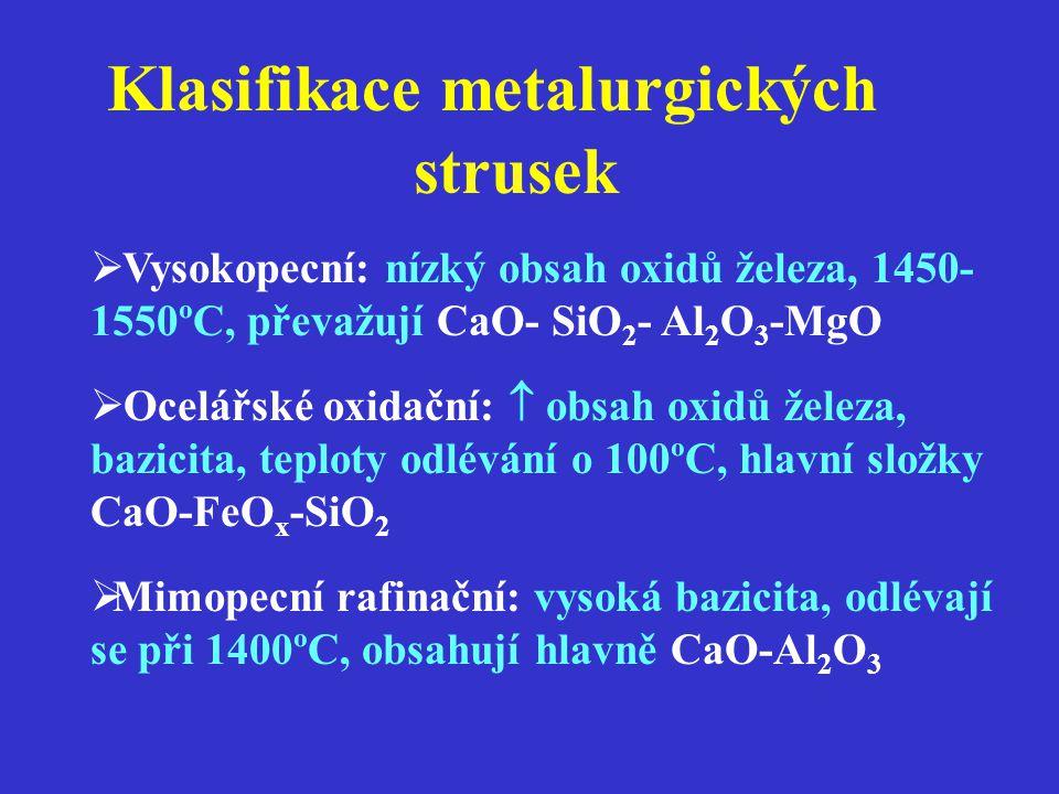 Klasifikace metalurgických strusek  Vysokopecní: nízký obsah oxidů železa, 1450- 1550ºC, převažují CaO- SiO 2 - Al 2 O 3 -MgO  Ocelářské oxidační:  obsah oxidů železa, bazicita, teploty odlévání o 100ºC, hlavní složky CaO-FeO x -SiO 2  Mimopecní rafinační: vysoká bazicita, odlévají se při 1400ºC, obsahují hlavně CaO-Al 2 O 3